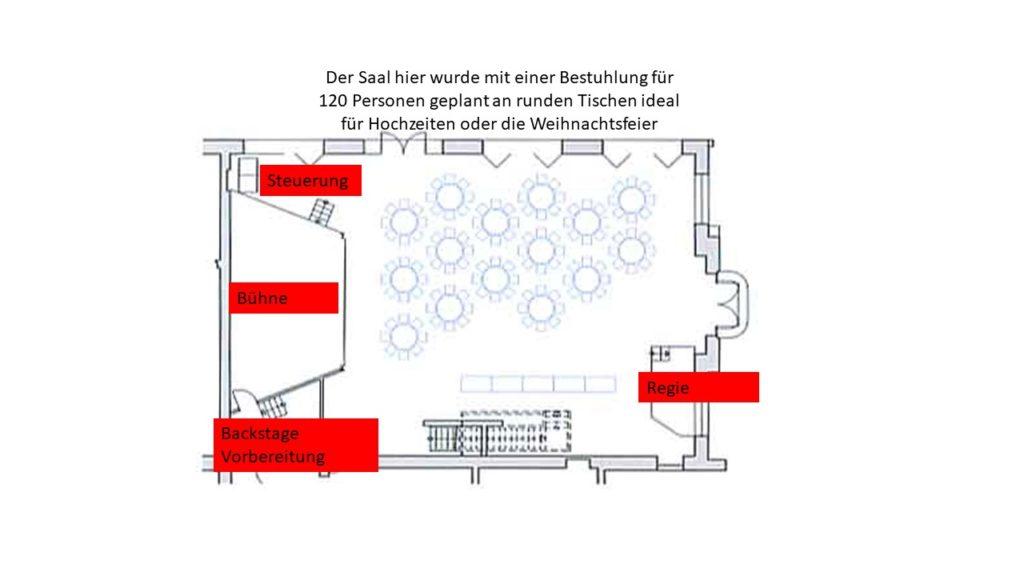 Eventlocation im Alten E-Werk Heppenheim